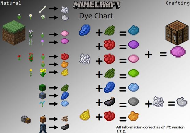 minecraft dye guide